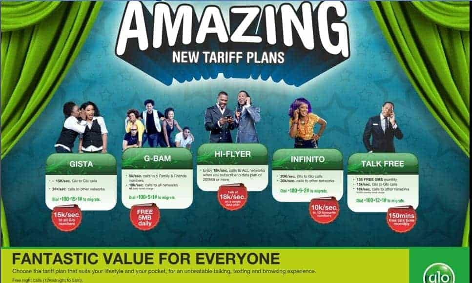 Glo Tariff Plans and Migration Codes (Cheapest & Best in 2019)